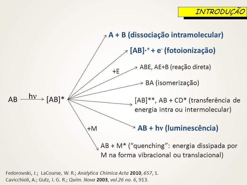 "AB hνhν [AB]* [AB]**, AB + CD* (transferência de energia intra ou intermolecular) +M AB + M* (""quenching"": energia dissipada por M na forma vibraciona"