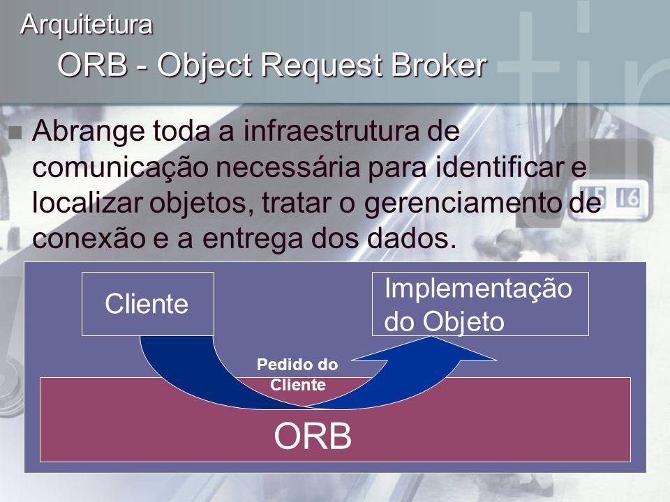 ORB - Object Request Broker Abrange toda a infraestrutura de comunicação necessária para identificar e localizar objetos, tratar o gerenciamento de co