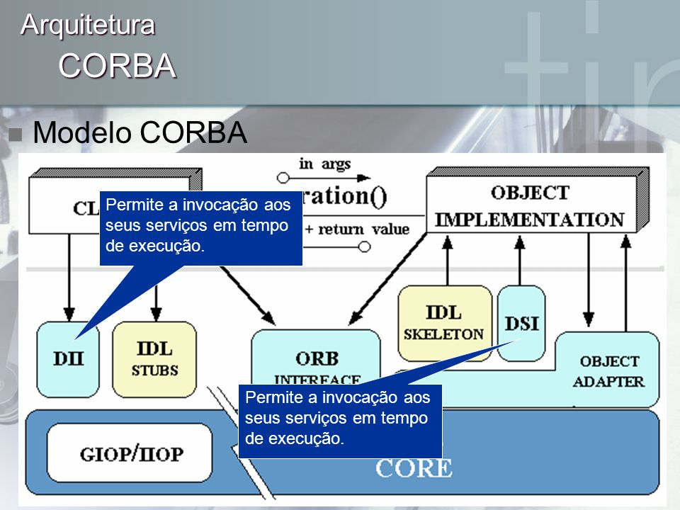 CORBA Arquitetura Modelo CORBA Permite a invocação aos seus serviços em tempo de execução.