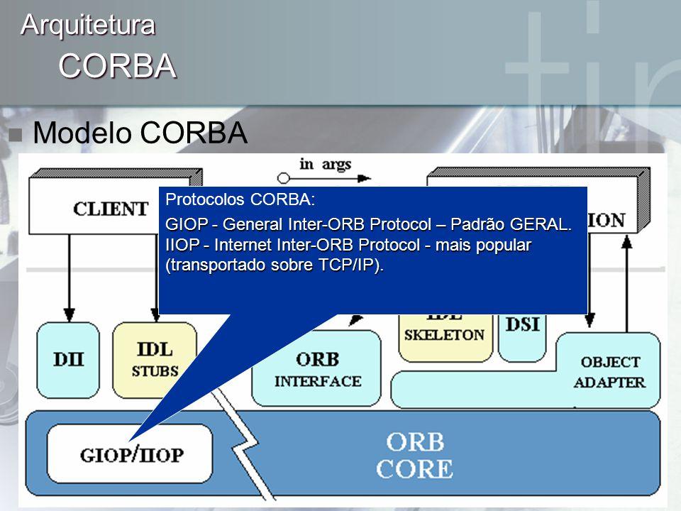 CORBA Arquitetura Modelo CORBA Protocolos CORBA: GIOP - General Inter-ORB Protocol – Padrão GERAL. IIOP - Internet Inter-ORB Protocol - mais popular (