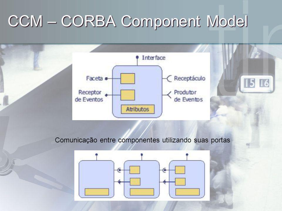 CCM – CORBA Component Model Comunicação entre componentes utilizando suas portas