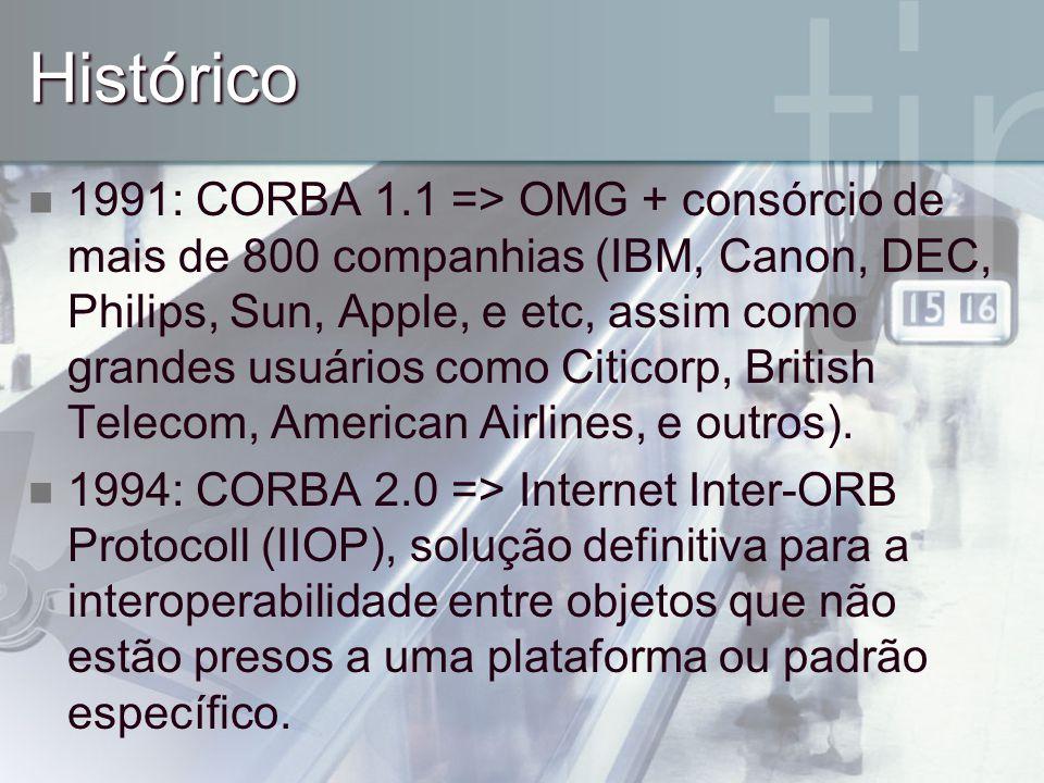 Histórico 1991: CORBA 1.1 => OMG + consórcio de mais de 800 companhias (IBM, Canon, DEC, Philips, Sun, Apple, e etc, assim como grandes usuários como