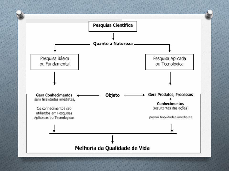 Tipos de Pesquisa Científica A combinação de respostas de múltipla escolha com respostas abertas aumenta a quantidade de informações obtidas sem prejudicar a análise.