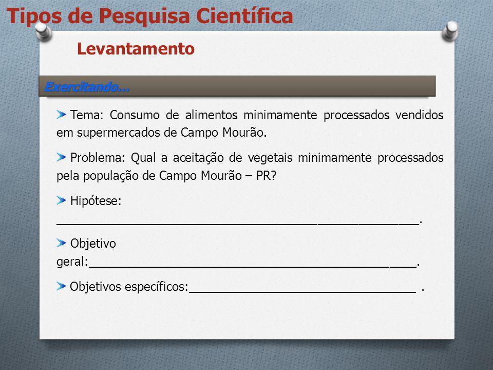 Tipos de Pesquisa Científica Levantamento Tema: Consumo de alimentos minimamente processados vendidos em supermercados de Campo Mourão. Problema: Qual