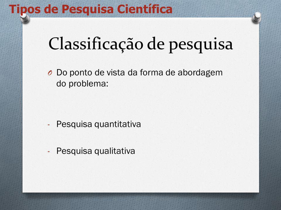O Do ponto de vista da forma de abordagem do problema: - Pesquisa quantitativa - Pesquisa qualitativa Tipos de Pesquisa Científica