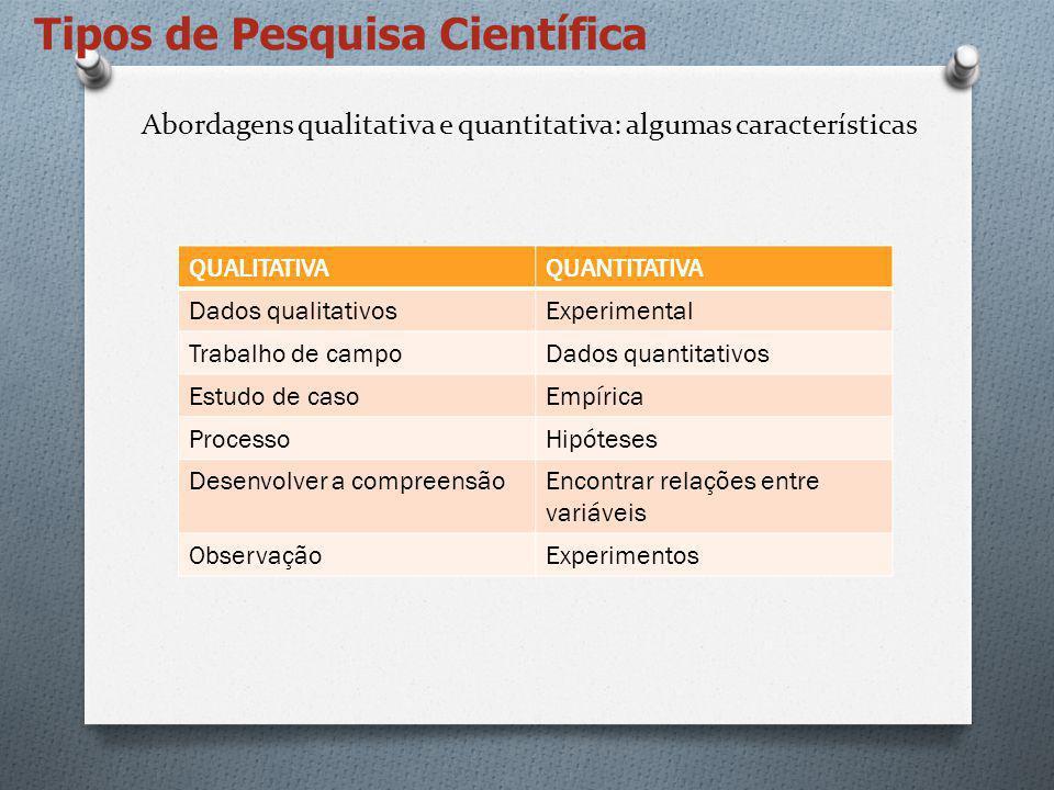 Abordagens qualitativa e quantitativa: algumas características QUALITATIVAQUANTITATIVA Dados qualitativosExperimental Trabalho de campoDados quantitat
