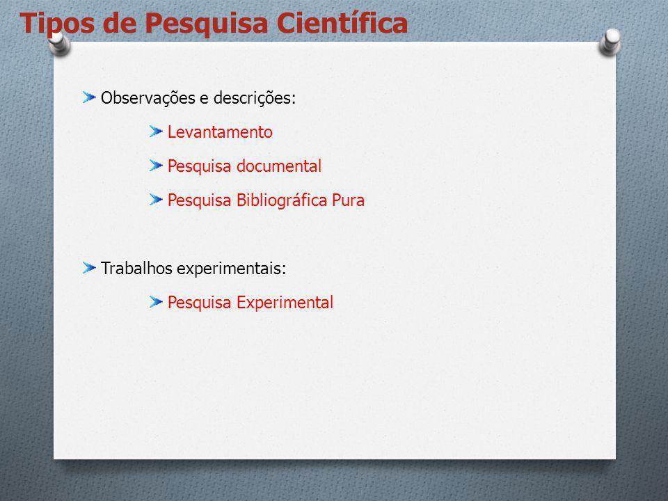 Tipos de Pesquisa Científica Observações e descrições: Levantamento Pesquisa documental Pesquisa Bibliográfica Pura Trabalhos experimentais: Pesquisa