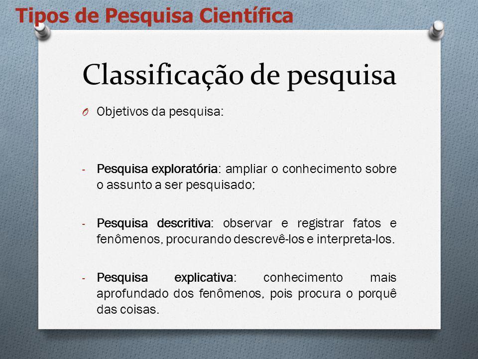 Classificação de pesquisa O Objetivos da pesquisa: - Pesquisa exploratória: ampliar o conhecimento sobre o assunto a ser pesquisado; - Pesquisa descri