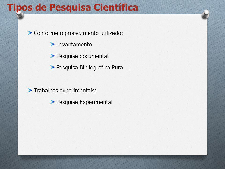 Conforme o procedimento utilizado: Levantamento Pesquisa documental Pesquisa Bibliográfica Pura Trabalhos experimentais: Pesquisa Experimental