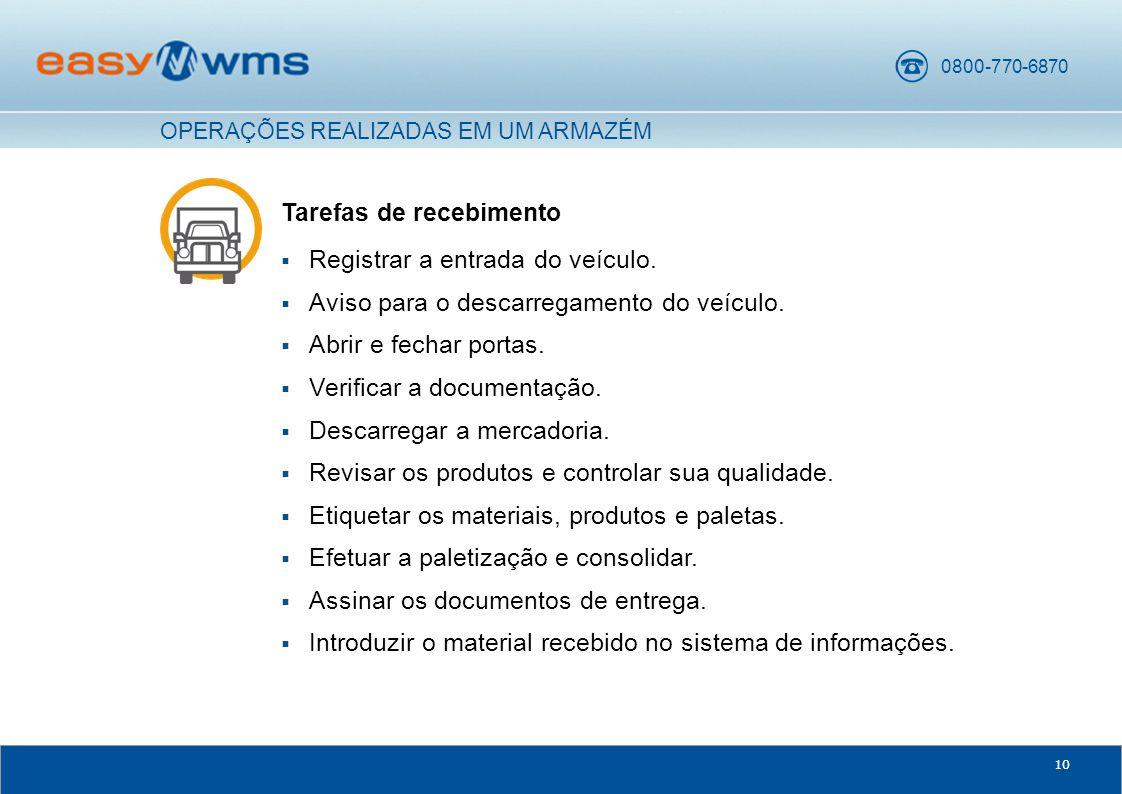 0800-770-6870 10 Tarefas de recebimento  Registrar a entrada do veículo.