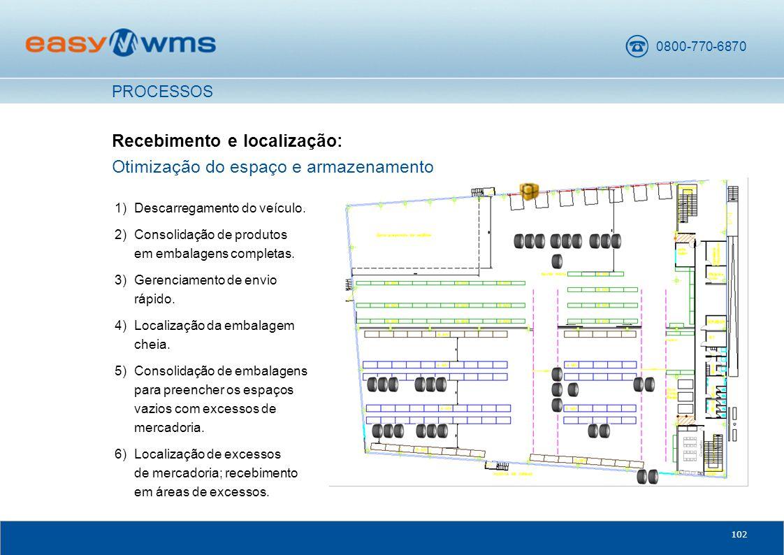 0800-770-6870 102 Recebimento e localização: Otimização do espaço e armazenamento 1)Descarregamento do veículo.