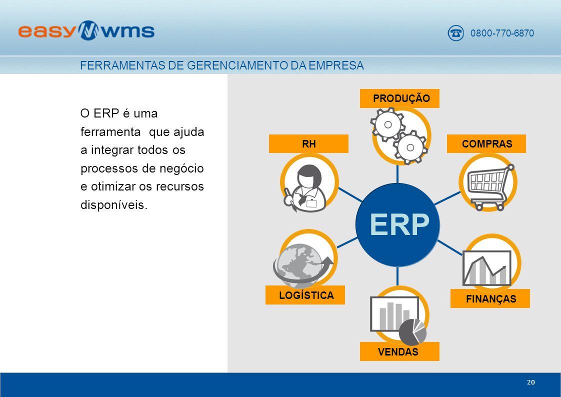 0800-770-6870 20 ERP O ERP é uma ferramenta que ajuda a integrar todos os processos de negócio e otimizar os recursos disponíveis.