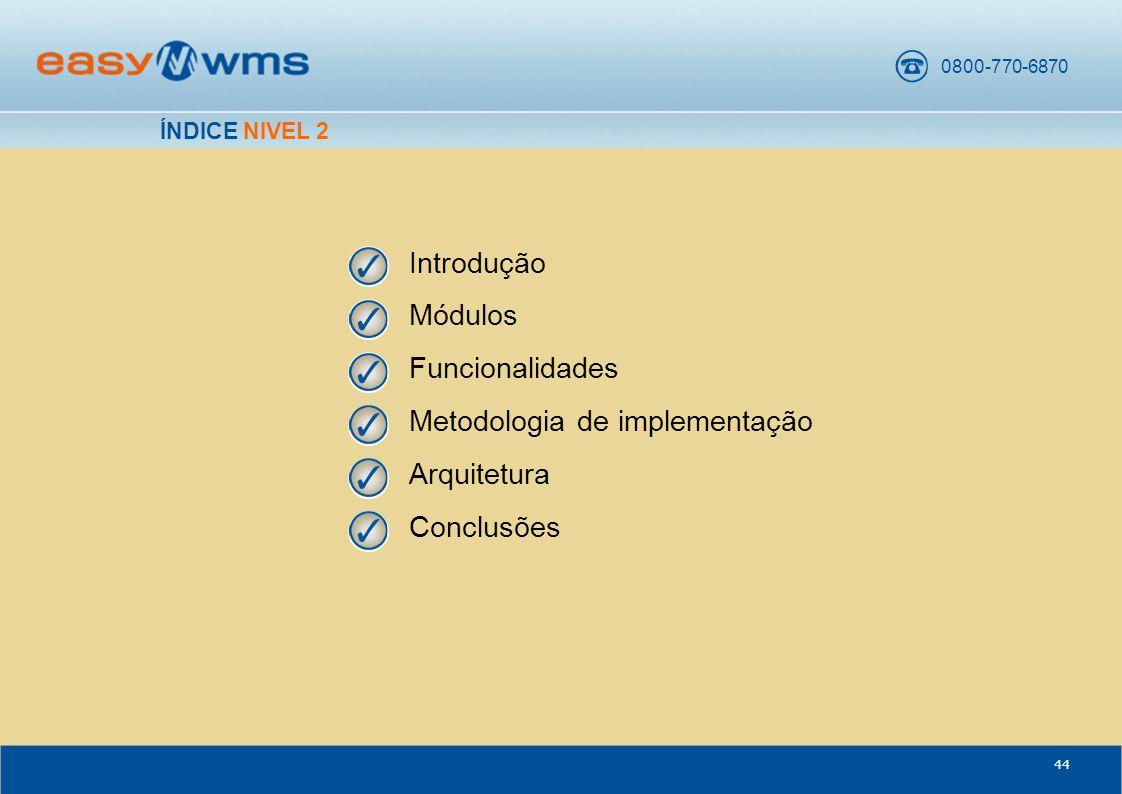 0800-770-6870 44 ÍNDICE NIVEL 2 Introdução Módulos Funcionalidades Metodologia de implementação Arquitetura Conclusões