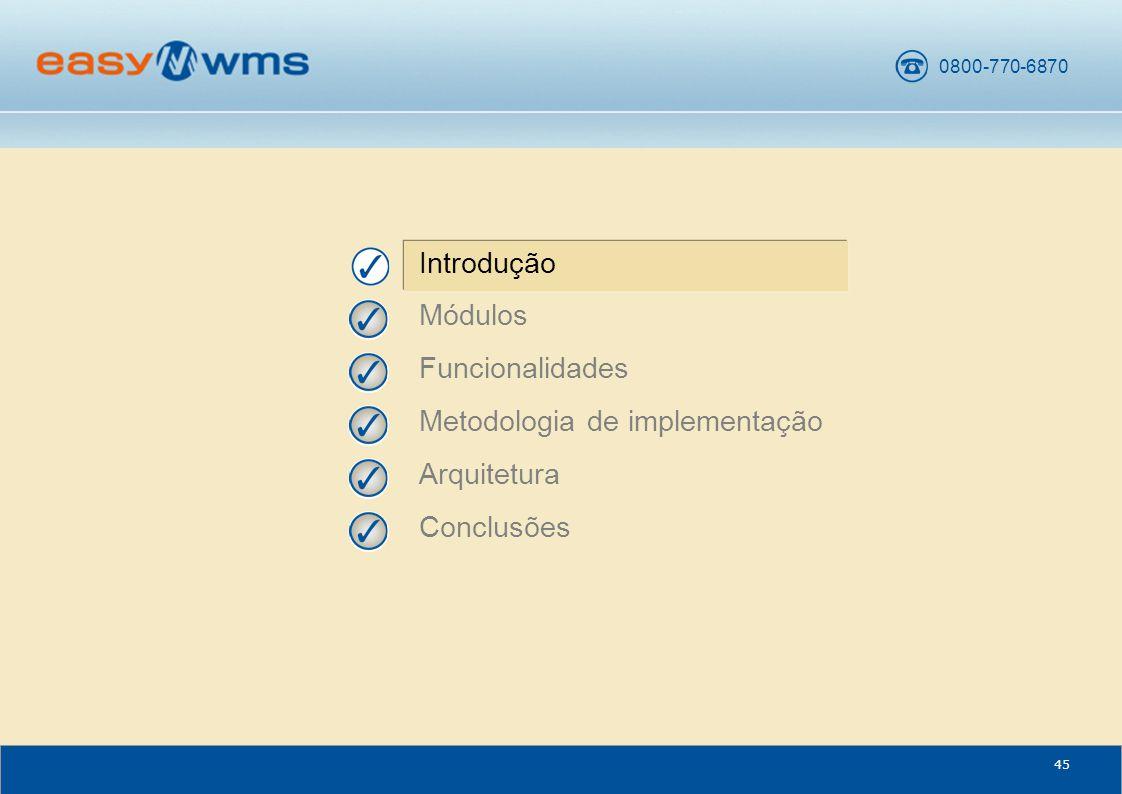 0800-770-6870 45 Introdução Módulos Funcionalidades Metodologia de implementação Arquitetura Conclusões