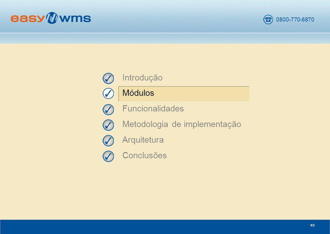 0800-770-6870 49 Introdução Módulos Funcionalidades Metodologia de implementação Arquitetura Conclusões
