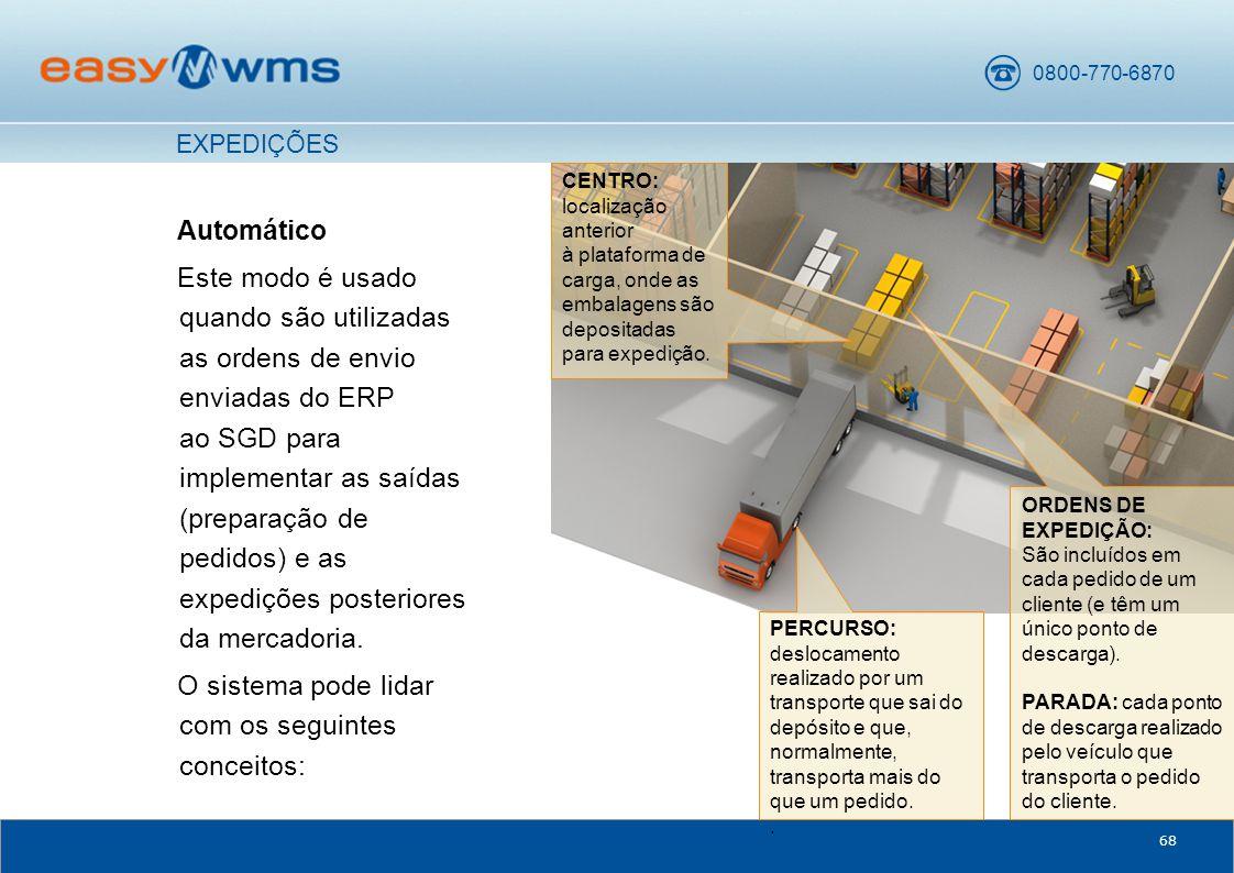 0800-770-6870 68 Automático Este modo é usado quando são utilizadas as ordens de envio enviadas do ERP ao SGD para implementar as saídas (preparação de pedidos) e as expedições posteriores da mercadoria.