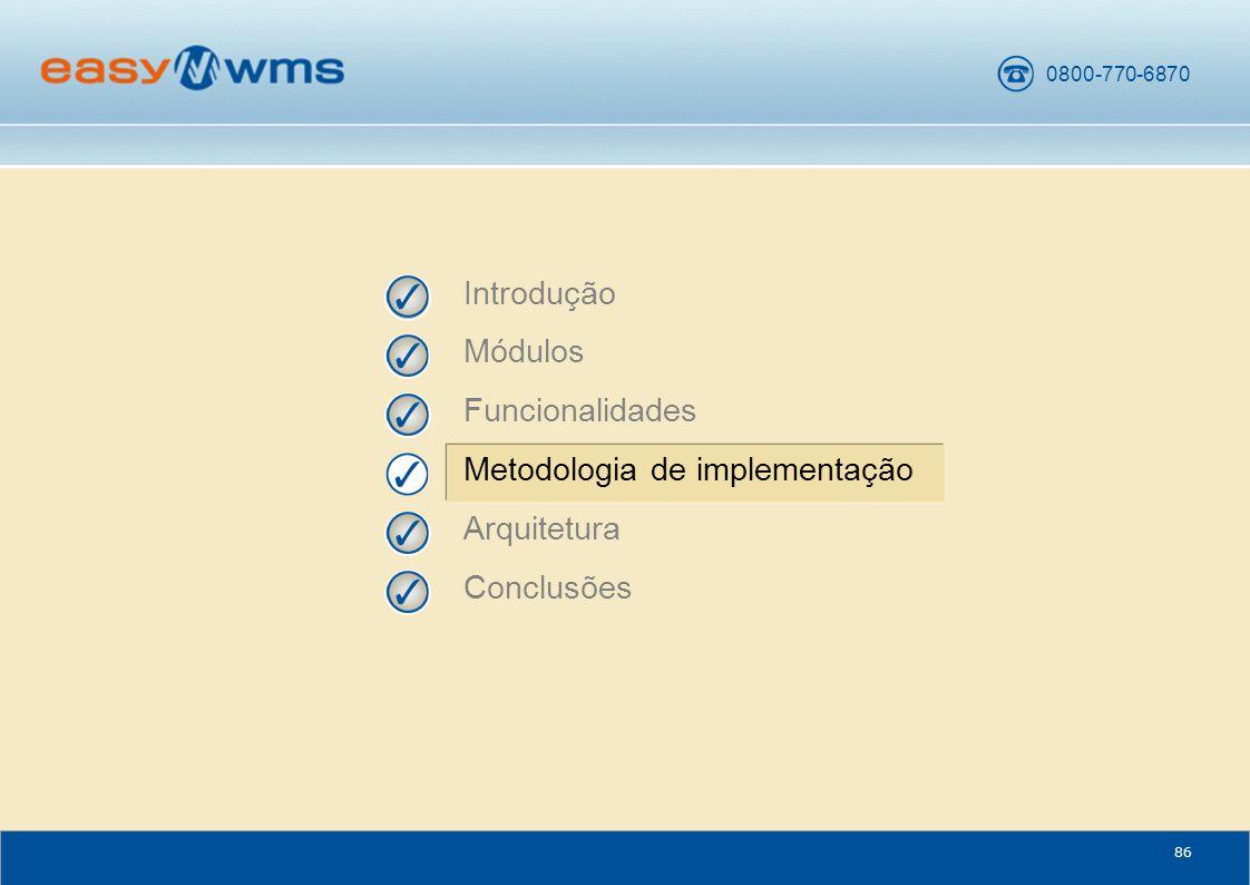 0800-770-6870 86 Introdução Módulos Funcionalidades Metodologia de implementação Arquitetura Conclusões