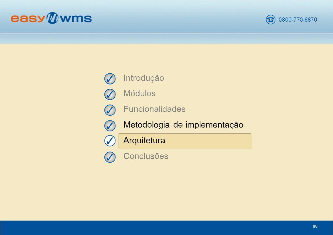 0800-770-6870 88 Introdução Módulos Funcionalidades Metodologia de implementação Arquitetura Conclusões