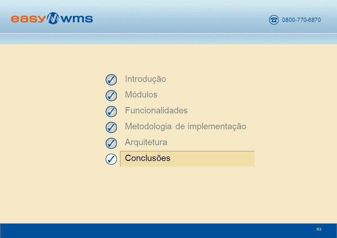 0800-770-6870 93 Introdução Módulos Funcionalidades Metodologia de implementação Arquitetura Conclusões