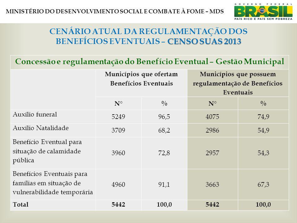 MINISTÉRIO DO DESENVOLVIMENTO SOCIAL E COMBATE À FOME – MDS CENSO SUAS 2013 CENÁRIO ATUAL DA REGULAMENTAÇÃO DOS BENEFÍCIOS EVENTUAIS – CENSO SUAS 2013