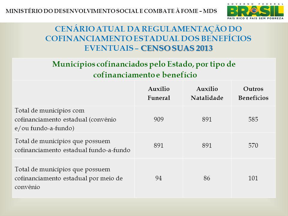 MINISTÉRIO DO DESENVOLVIMENTO SOCIAL E COMBATE À FOME – MDS Municípios cofinanciados pelo Estado, por tipo de cofinanciamento e benefício Auxílio Fune
