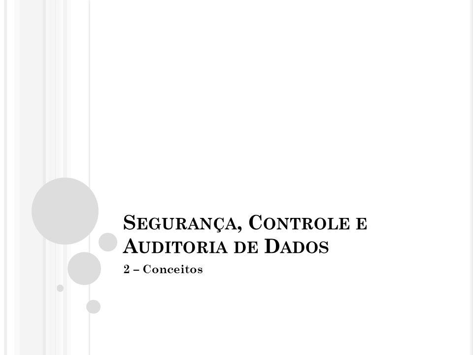S EGURANÇA, C ONTROLE E A UDITORIA DE D ADOS 2 – Conceitos