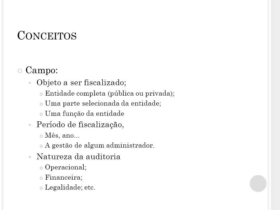 C ONCEITOS Campo: Objeto a ser fiscalizado; Entidade completa (pública ou privada); Uma parte selecionada da entidade; Uma função da entidade Período
