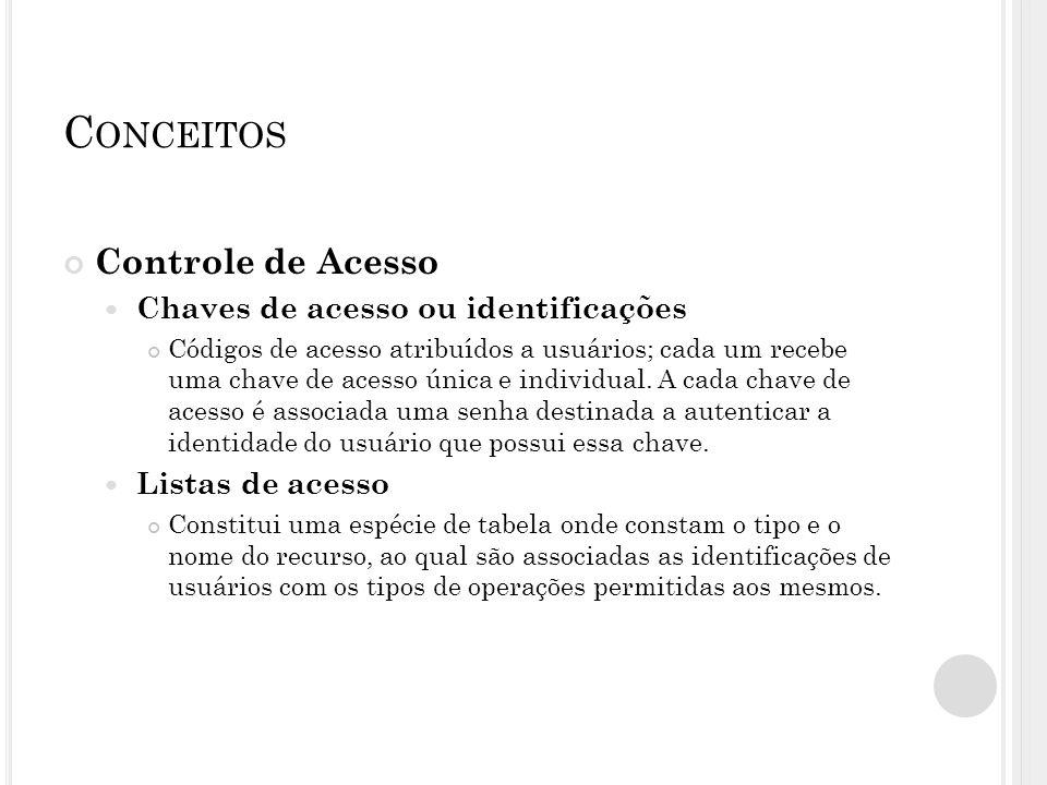 C ONCEITOS Controle de Acesso Chaves de acesso ou identificações Códigos de acesso atribuídos a usuários; cada um recebe uma chave de acesso única e i