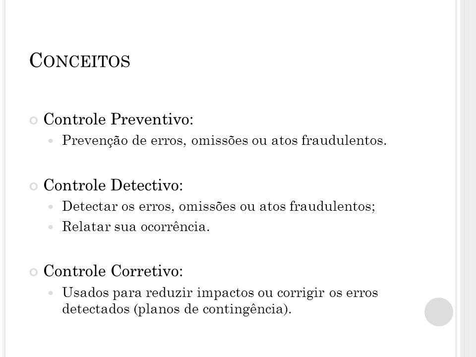 C ONCEITOS Objetivos de Controle: Metas de controle a serem alcançadas; Efeitos negativos a serem evitados em: Transações; Atividades; Funções.
