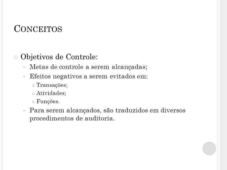 C ONCEITOS Objetivos de Controle: Metas de controle a serem alcançadas; Efeitos negativos a serem evitados em: Transações; Atividades; Funções. Para s
