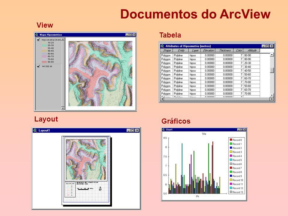 Glossário Layout - Pelo arranjo gráfico de todos os elementos geográficos existentes numa view é possível criar uma saída gráfica através de layouts.