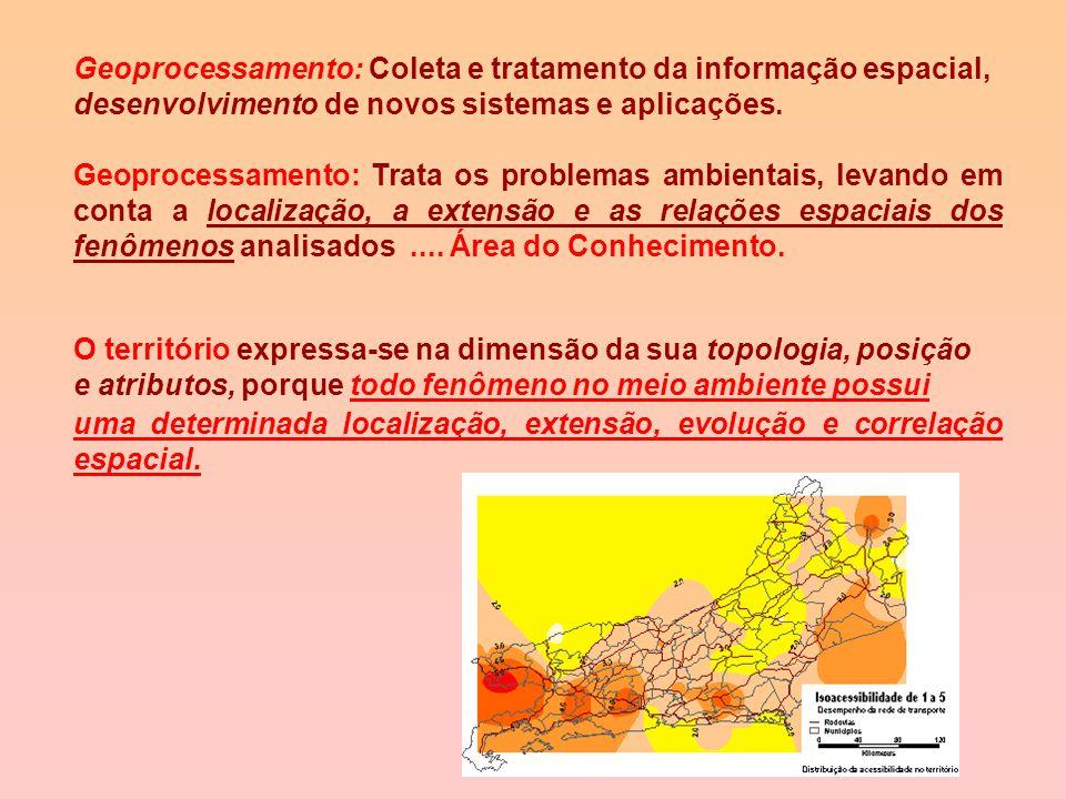 Geoprocessamento aplicado Arq. Juan Pedro Moreno, DSc. SIG: programas e processos de análise. Característica: focalizar o relacionamento de determinad