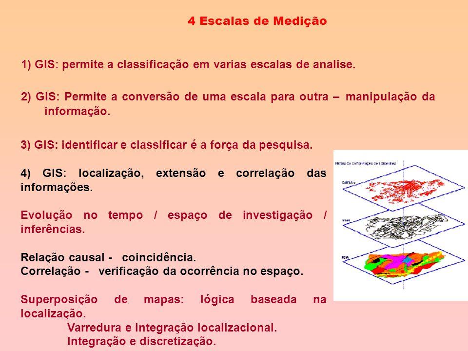 Representação e analise dos fenômenos relacionados com o mundo real 4 Escalas de Medição 1) Escala racional: a escala dos números racionais; a razão e