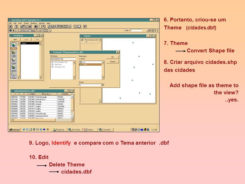 3. View Add Event Theme. 4. Aparece uma caixa de dialogo para criar um XY ou fazer Segmentação Dinâmica baseada num Event Theme. 5. Informar os Campos