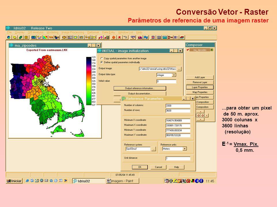 Conversão Vetor - Raster Criação de uma imagem raster a partir do mapa vetorial Polyras Initial