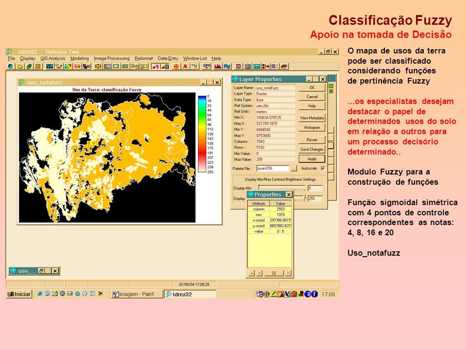 ASSIGN: Alocação de valores a um mapa Raster Criação do mapa que representa o atributo: Nota uso_nota Layer properties Feature Properties