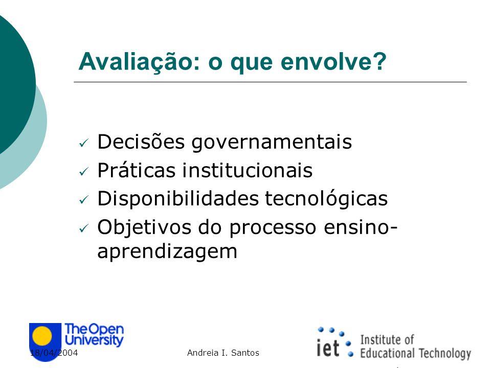 18/04/2004 Andreia I. Santos Avaliação: o que envolve? Decisões governamentais Práticas institucionais Disponibilidades tecnológicas Objetivos do proc
