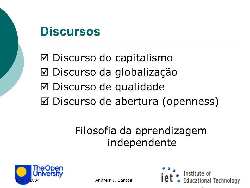 18/04/2004 Andreia I. Santos Discursos  Discurso do capitalismo  Discurso da globalização  Discurso de qualidade  Discurso de abertura (openness)