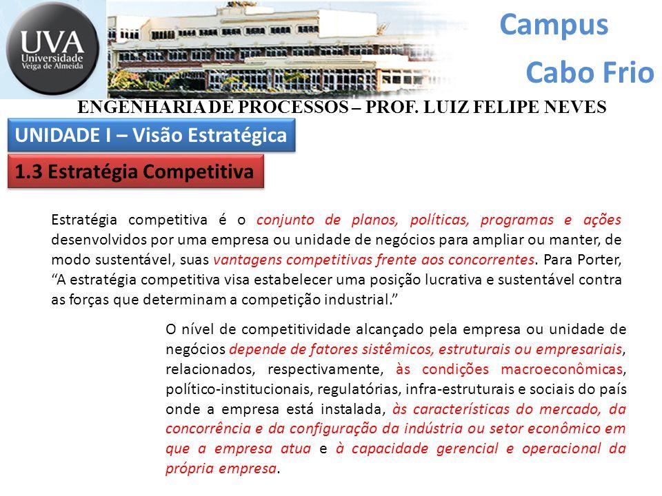 Campus Cabo Frio Estratégia competitiva é o conjunto de planos, políticas, programas e ações desenvolvidos por uma empresa ou unidade de negócios para ampliar ou manter, de modo sustentável, suas vantagens competitivas frente aos concorrentes.