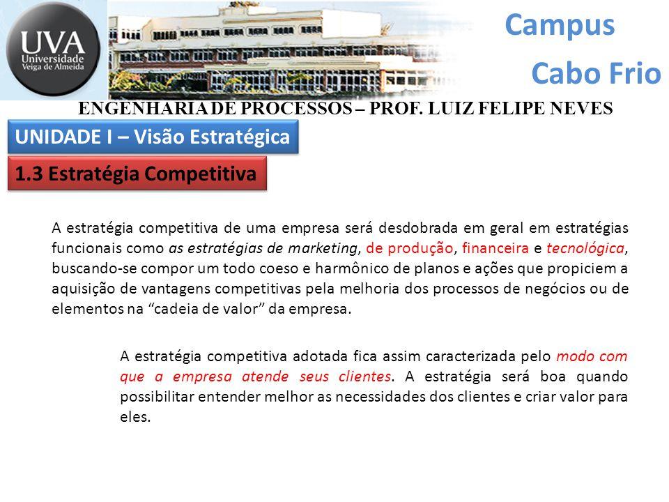 Campus Cabo Frio A estratégia competitiva de uma empresa será desdobrada em geral em estratégias funcionais como as estratégias de marketing, de produ