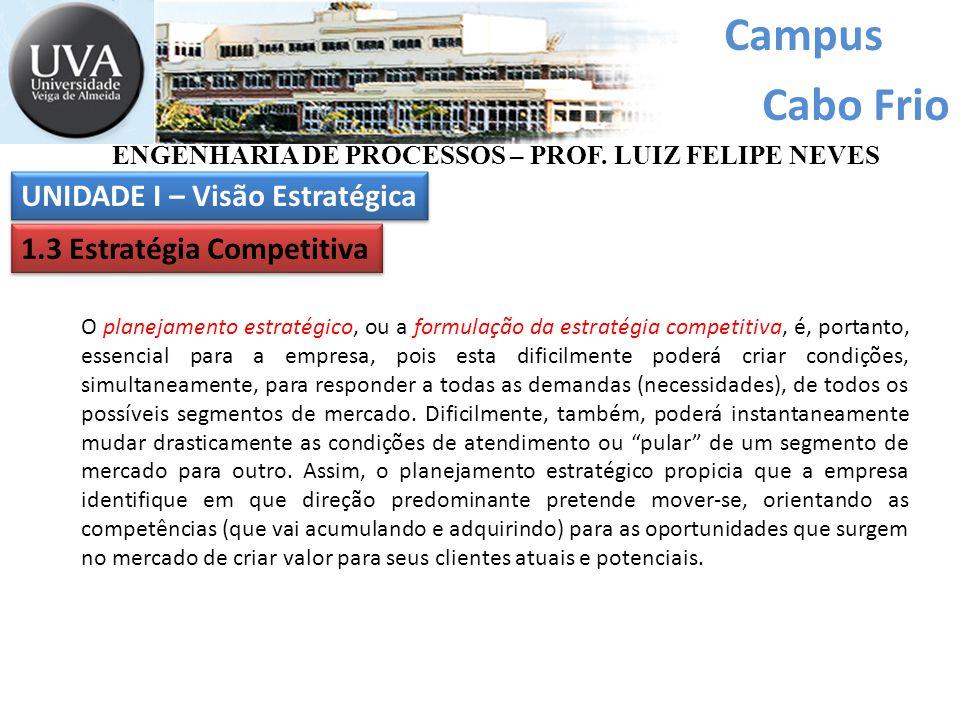 Campus Cabo Frio O planejamento estratégico, ou a formulação da estratégia competitiva, é, portanto, essencial para a empresa, pois esta dificilmente