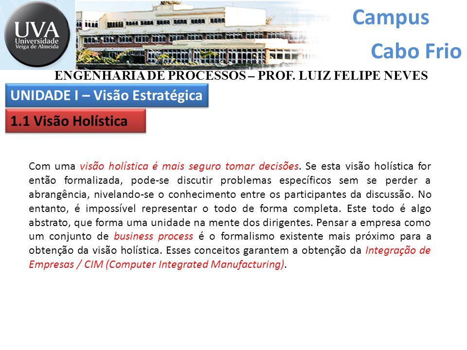 Campus Cabo Frio Com uma visão holística é mais seguro tomar decisões.