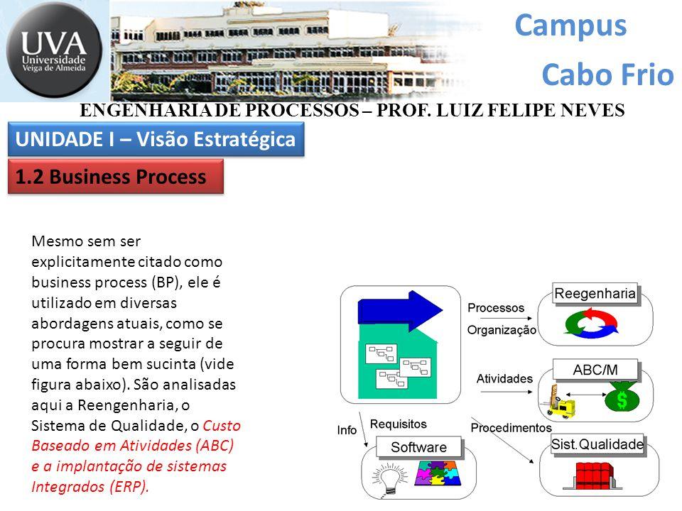 Campus Cabo Frio Mesmo sem ser explicitamente citado como business process (BP), ele é utilizado em diversas abordagens atuais, como se procura mostra