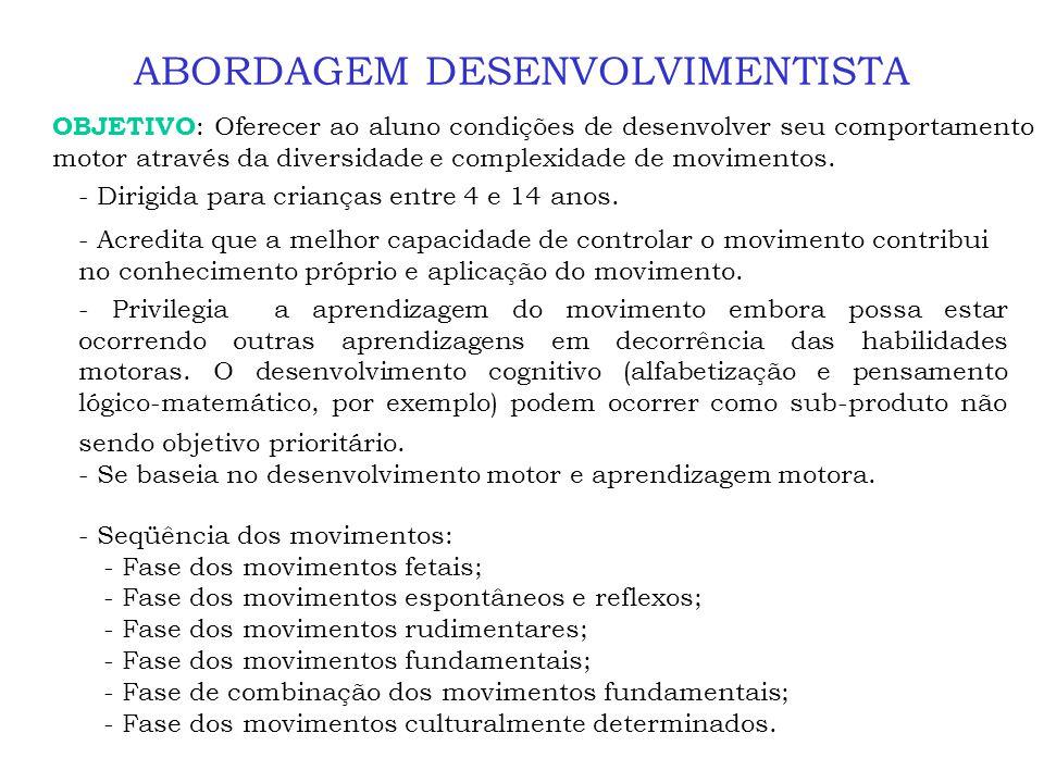 A EDUCAÇÃO FÍSICA ESCOLAR CONCEPÇÕES : Segundo Darido: Desenvolvimentista; Construtivista; Crítico-superadora; Sistêmica Segundo Abib : Crítico-supera