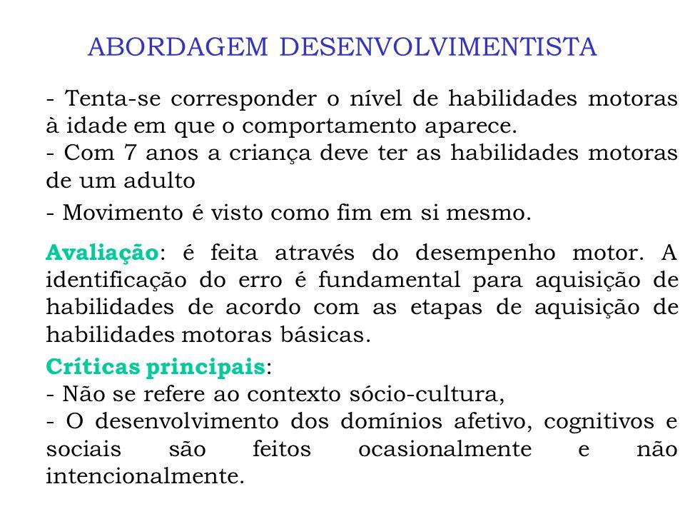 ABORDAGEM DESENVOLVIMENTISTA OBJETIVO : Oferecer ao aluno condições de desenvolver seu comportamento motor através da diversidade e complexidade de mo