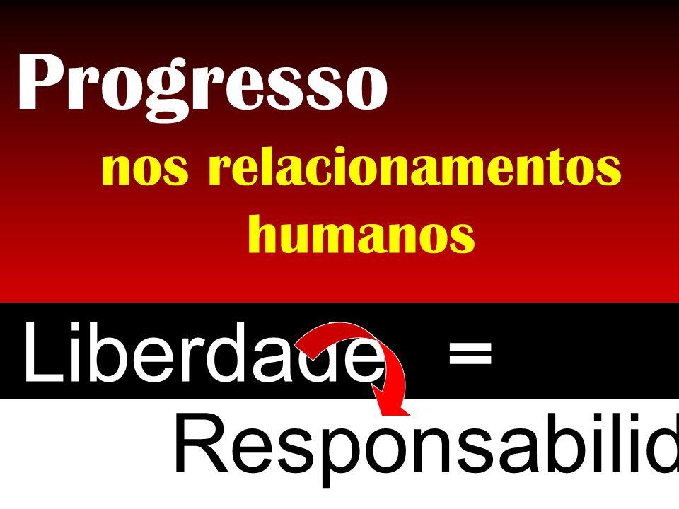 Progresso nos relacionamentos humanos Liberdade Responsabilidade =