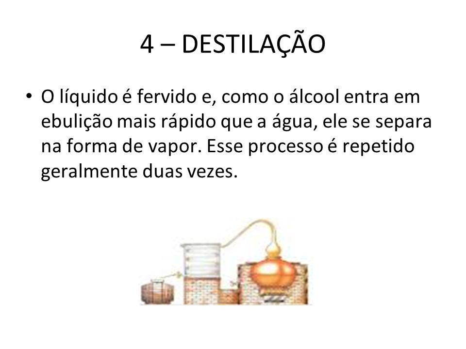 4 – DESTILAÇÃO O líquido é fervido e, como o álcool entra em ebulição mais rápido que a água, ele se separa na forma de vapor. Esse processo é repetid