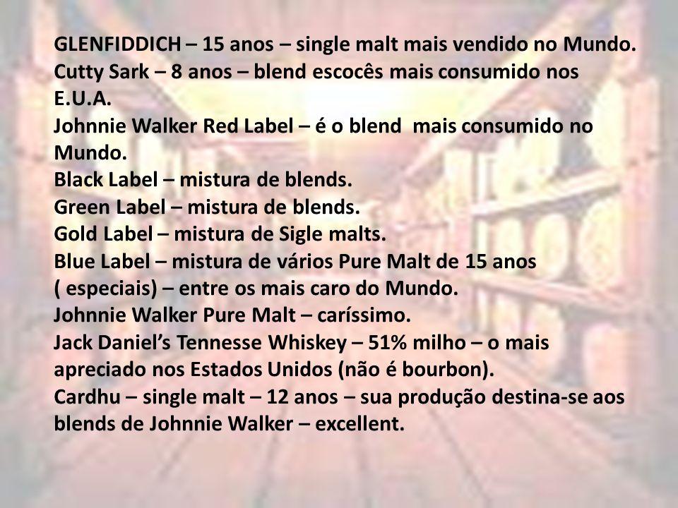 GLENFIDDICH – 15 anos – single malt mais vendido no Mundo. Cutty Sark – 8 anos – blend escocês mais consumido nos E.U.A. Johnnie Walker Red Label – é