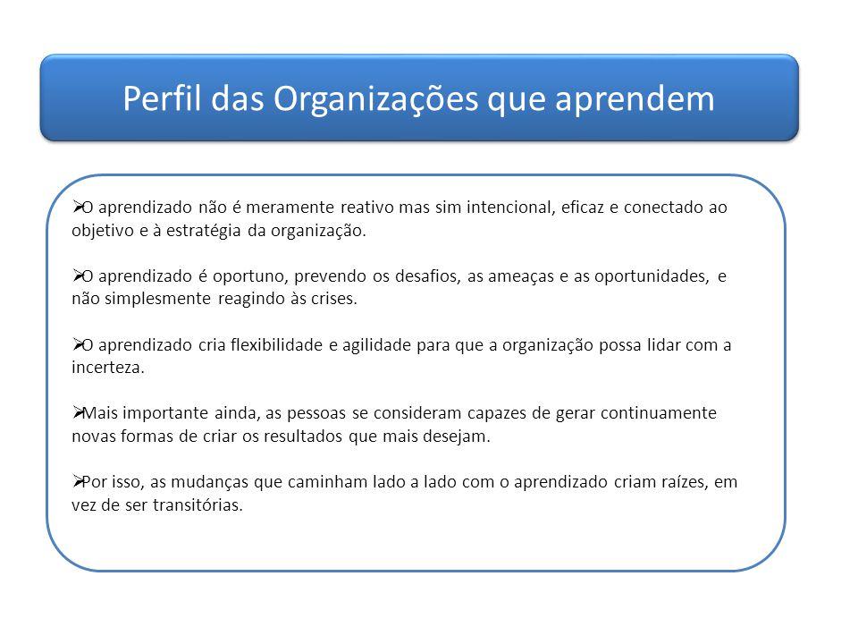 Perfil das Organizações que aprendem  O aprendizado não é meramente reativo mas sim intencional, eficaz e conectado ao objetivo e à estratégia da org
