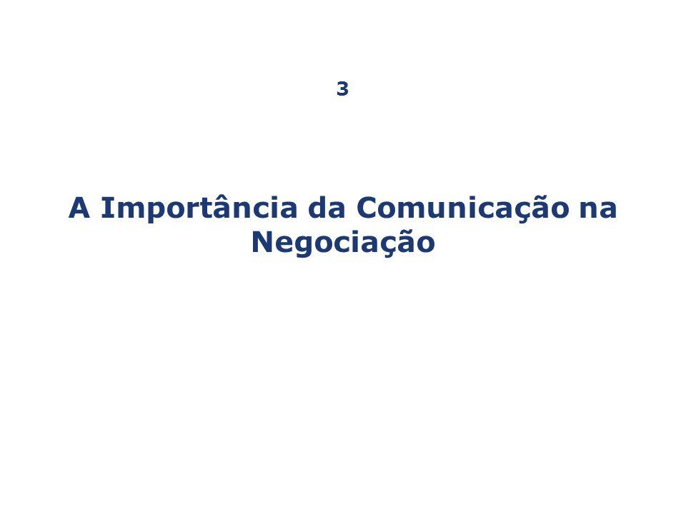 A comunicação como um dos componentes mais importantes do processo de negociação; As relações entre os processos de negociação e de comunicação abordadas por algumas definições; O Filme A negociação e o processo de negociação dramático, que teve a comunicação como um componente central; As negociações nas organizações, as quais frequentemente envolvem mais de dois lados, uma vez que as empresas são compostas por várias áreas, com diversos interesses em comum e muitos outros conflitantes; EFEITOS DA COMUNICAÇÃO VERBAL Palavra = 7% Tom de Voz = 38% Postura corporal = 55% (gesto, olhar) Comunicação, visão sistêmica e negociação